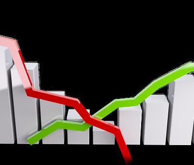 #Startup #KPI #Mentorat #Conseil : Les indicateurs de suivi à mettre en place