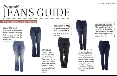 Consumer Guide on Buying Jeans Online