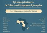 L'Assemblée Nationale a voté le passage de 0,43% à 0,7% l'aide publique au développement (de 12 à 17 milliards d'euros) pour aider les pays en voie de développement