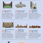 The British Museum named UK's most popular visitor attraction