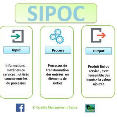 SIPOC  une station dans l'aventure Lean Six Sigma