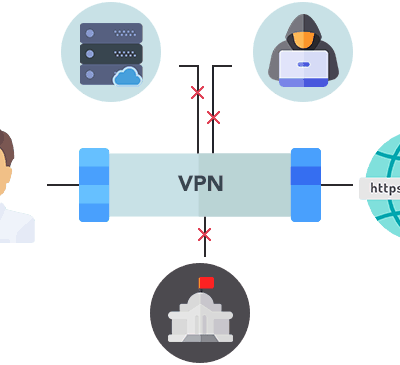 Why is VPN Encryption Needed?