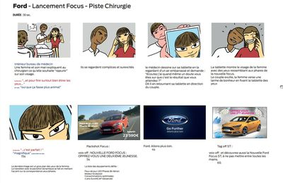 Story Board Ford Focus
