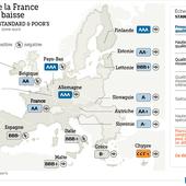 S&P ne croit pas aux réformes de la France