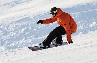 Grpe Montagne TA-TB - Sondage Matériel Snowboard