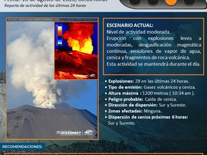Sabancaya - daily activity on 09 and 10.08.2020 - Doc. Ingemmet / Twitter - one click to enlarge the thumbnails