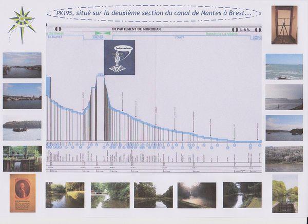 Canal de Nantes à Brest, Défi Canal avance dans son programme...