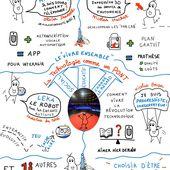 Sketchnote du #TEDxParis, les (R)évolutions Françaises - Mère et fille 2.0