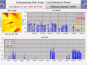 A gauche, Anomalies thermales de juin reprises de MIROVA - à droite, localisation du volcan.