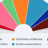 Elections européennes 2019 : les résultats en sièges et en temps réel, pays par pays