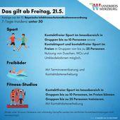 Weitere Lockerungen im Landkreis Würzburg ab 21. Mai 2021 für Sport und Fitness-Studios und Freibäder - Veitshöchheim News
