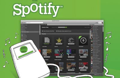 The Easiest Way to Embed #Spotify Playlists in...