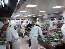 La brigade de cuisine