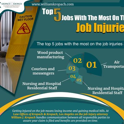 Some Jobs With The Most On The Job Injuries