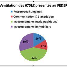 """""""Innovation touristique en milieu rural """" CR phase 2 (Pays A3V)"""