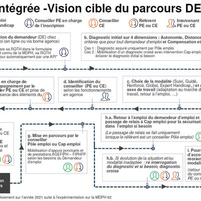 CSE : compte rendu du 17 Décembre 2020