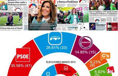 L'Andalousie reste socialiste