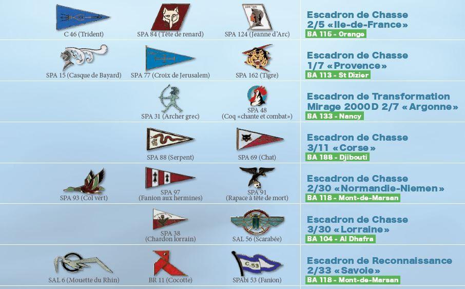insigne des escadrilles en service dans l'armée de l'air au 1/4/2013