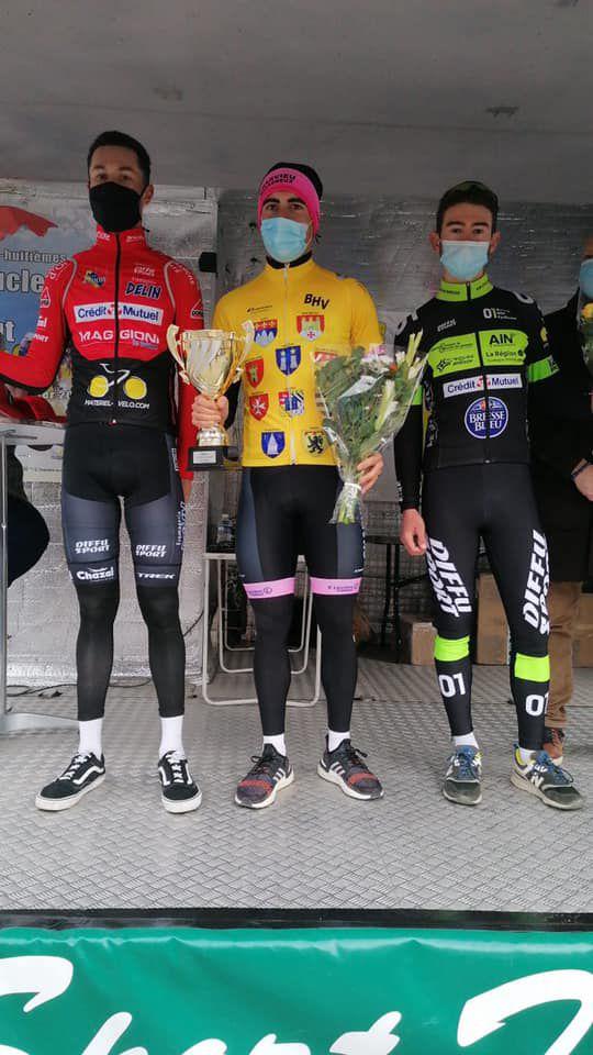 Le podium  (source : CCIC)