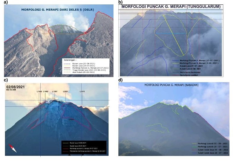Merapi - weekly report on summit morphology - Doc. BPPTKG 05.08.2021 - one click to enlarge