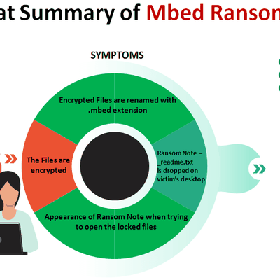 Guide to Remove Mbed Ransomware