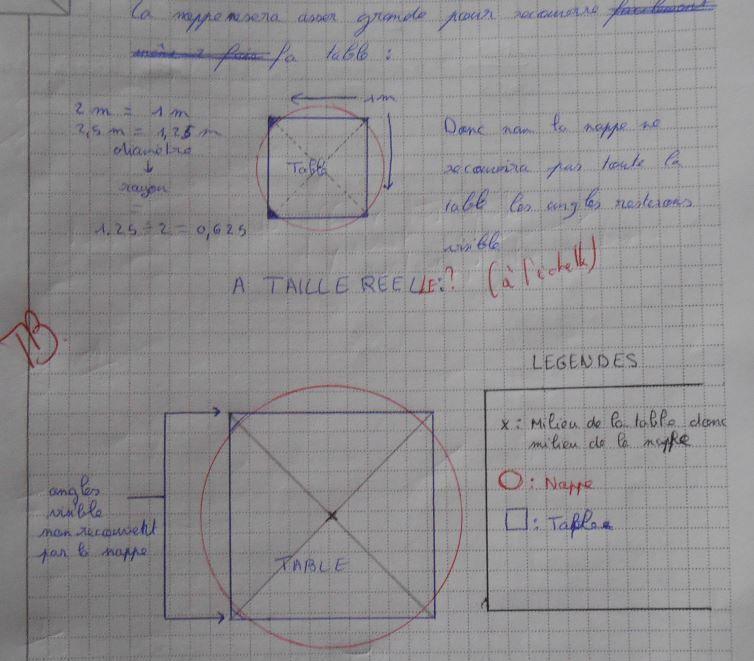 """Un exercice de géométrie qui met en évidence le """"mal français en mathématiques"""""""