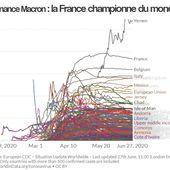 La France de Macron championne du monde de la létalité du #COVID-19 ? (IC.fr-28/06/20)