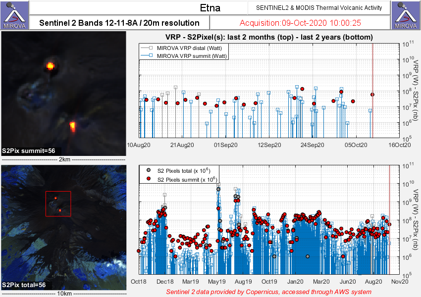 Etna - thermal anomalies Sentinel 2 bands 12,11,8A from 09.10.2020 / 10h. - one click to enlarge