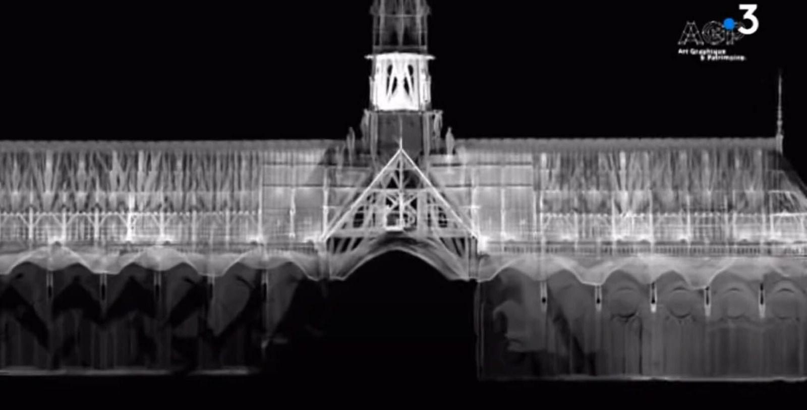Comment ca marche : Garder un secret en 3D ? Sur un jumeau digital 3D par exemple