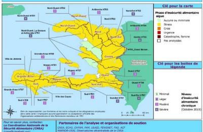 Conditions de sécurité alimentaire aigue en Haïti