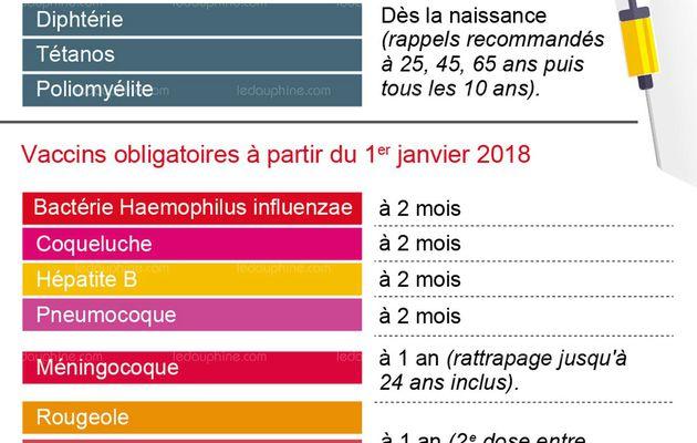 11 Vaccins obligatoires a partir de quel age
