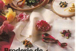 Broderie au ruban : les roses