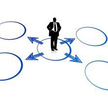 #Startup : l'#organisation clé de la réussite de votre Startup