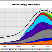 IEA Report - World Energy Outlook Special Report 2013 - Redrawing the Energy Climate Map - Dare to ber better ? OK ! - OOKAWA Corp.