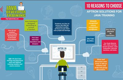 What is Java Programming?