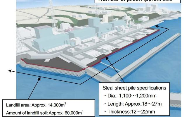 TEPCO's plans for its water shielding wall