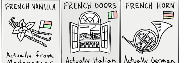 Not so french...