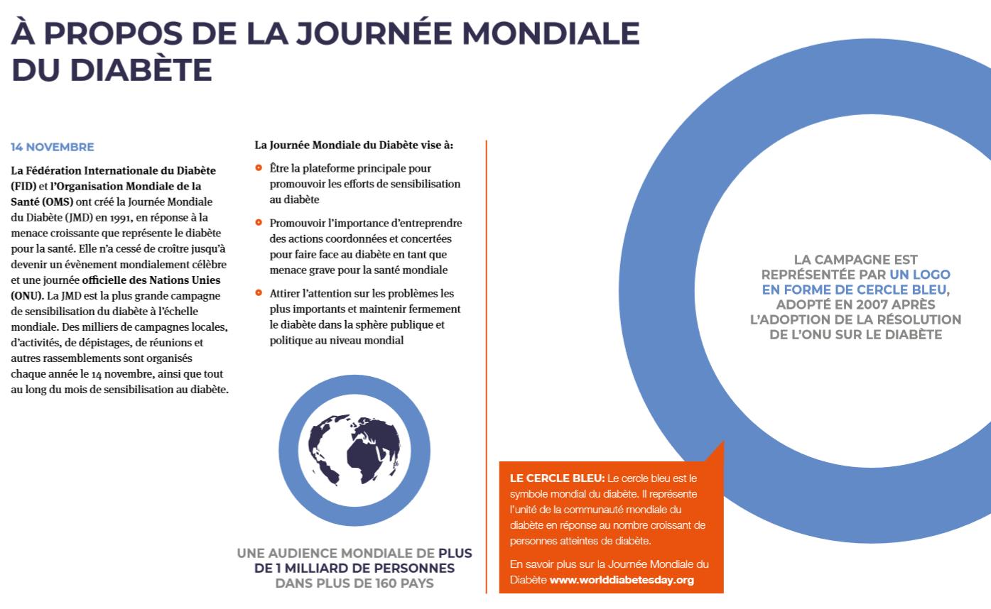 L a Journée Mondiale du Diabète : Info(s) 1