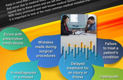 What Are The Most Common Dallas Medical Mistakes?