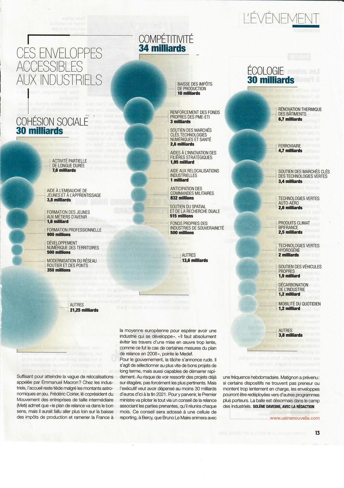 Vus et lus dans Cnews n° 2551 du 04/09/20, Les Echos du 03/09/20, et l'Usine Nouvelle n° 3673 du 10/09/20
