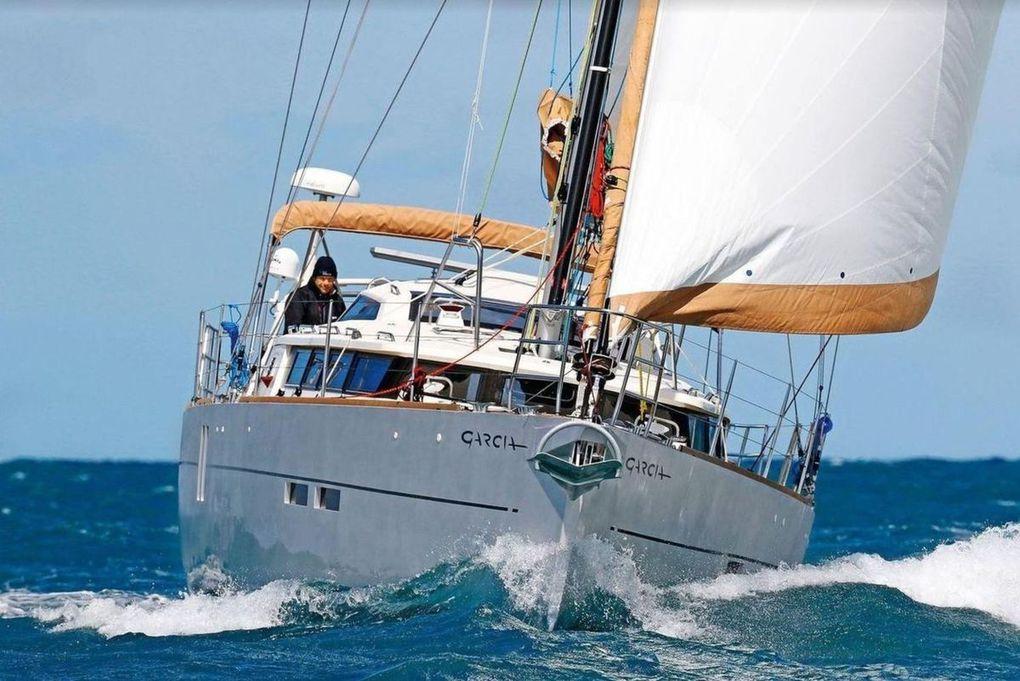 Cotre, sloop, catboat, ketch, goélette, yawl, catamaran, trimaran : les différents types de voiliers