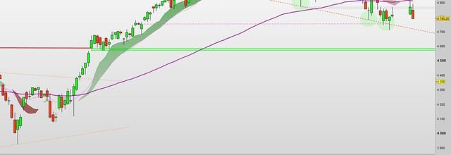 CAC40 : Analyse http://t.co/fpJSgtoWW4 via...