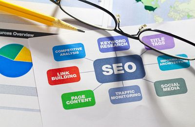 How SEO Can Help Businesses In Pandemic Situation