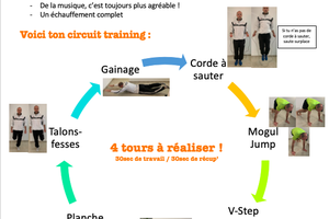 Circuit training n°3