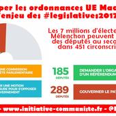 Stopper les ordonnances UE Macron l'enjeu des législatives #legislatives2017 - INITIATIVE COMMUNISTE