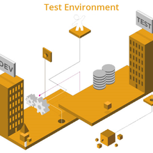 Your Ultimate Guide to Managing Your Test Environment Effectively
