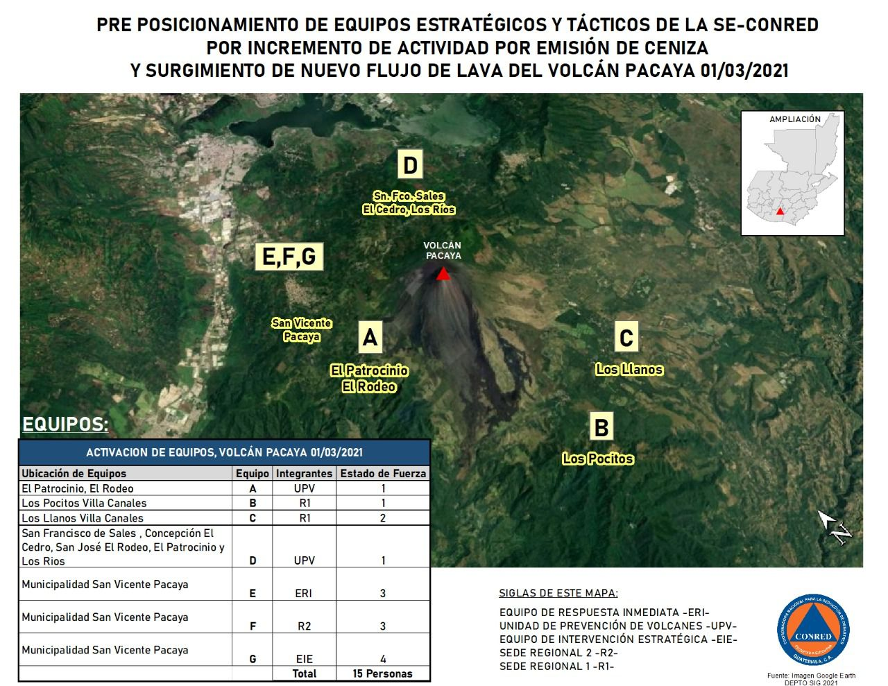 THE PACAYA VOLCANO. The volcano prevention unit -UPV-, the strategic intervention team -EIE-, the immediate intervention team -ERI- and the CONRED I region, are deployed at different strategic points to check the conditions and coordinate actions with the hierarchical system of coordinators.