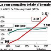 La crise en Chine ? Ah ! Si François Hollande pouvait annoncer de tels chiffres de croissance... - Ça n'empêche pas Nicolas