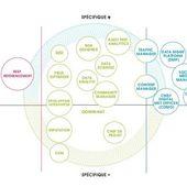 L'évolution des métiers du WEB - Quels métiers du web vont disparaître ? - OOKAWA Corp.