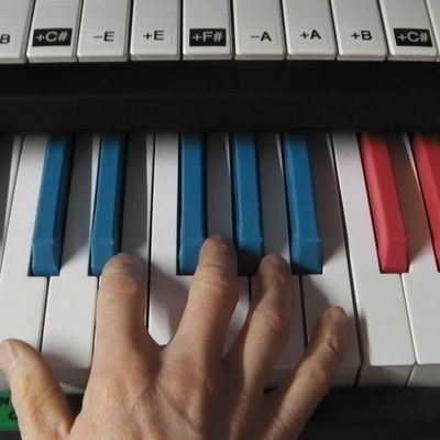 how I add notes to a keyboard